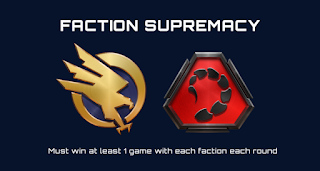 Faction Supremacy Nehmt am zweiten September Community Turnier von LEGION teil