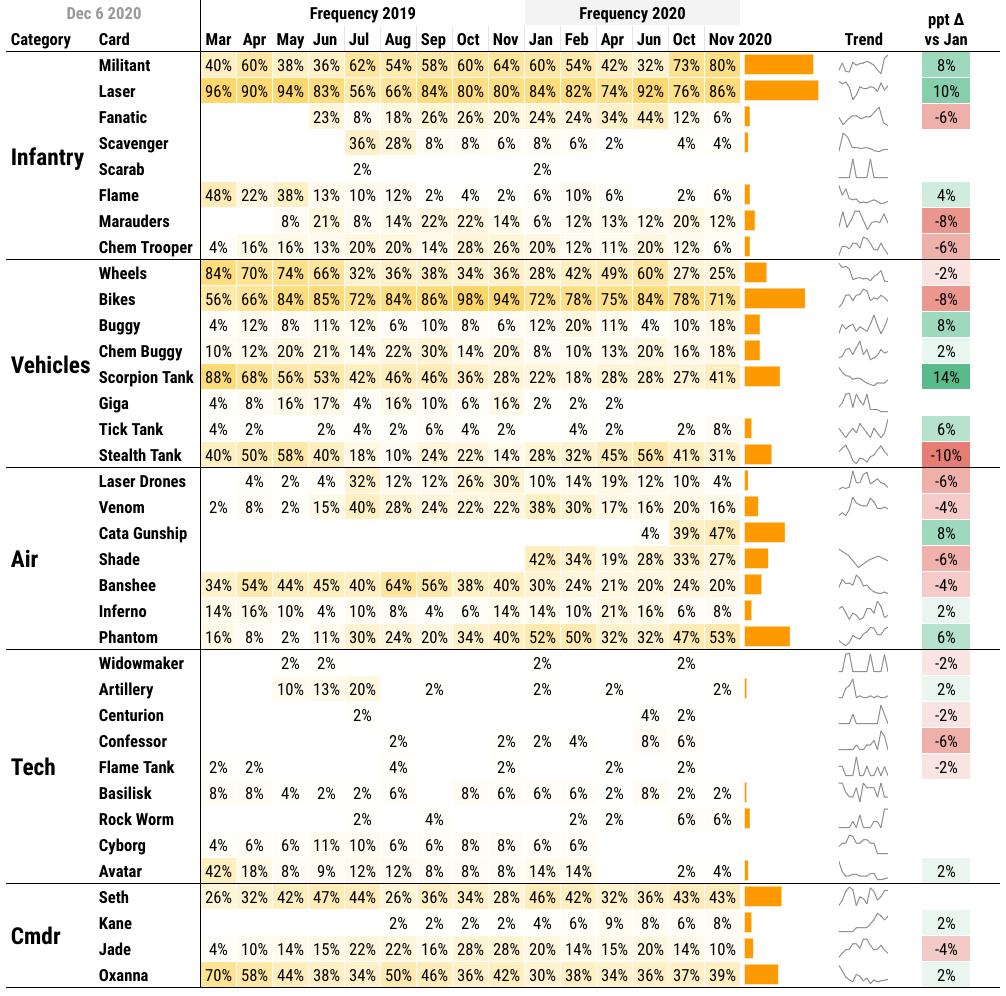 Screenshot2B2020 12 182Bat2B3.10.282BPM Deck Analyse November 2020